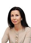 Скобля Наталия Владиславовна