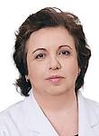 Сухомлина Елена Николаевна