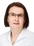 Куницкая Наталия Александровна