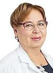 Шулепова Елена Константиновна