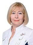 Павлова Маргарита Степановна