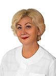 Загорулько Татьяна Виленовна